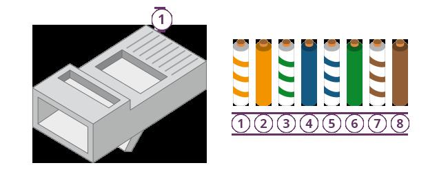 Aansluitschema UTP kabel
